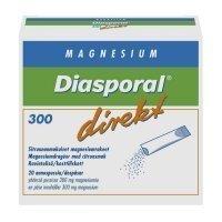 Magnesium Diasporal Direkt 20 annospussia