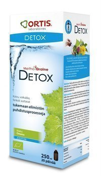 MethodDraine Detox 250 ml